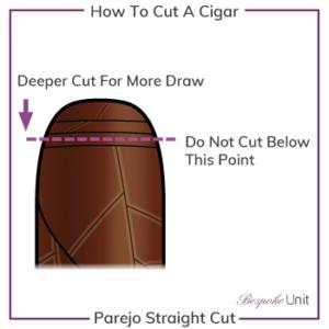 cách cắt xì gà điếu thường